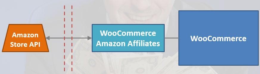 amzzon-affiliate